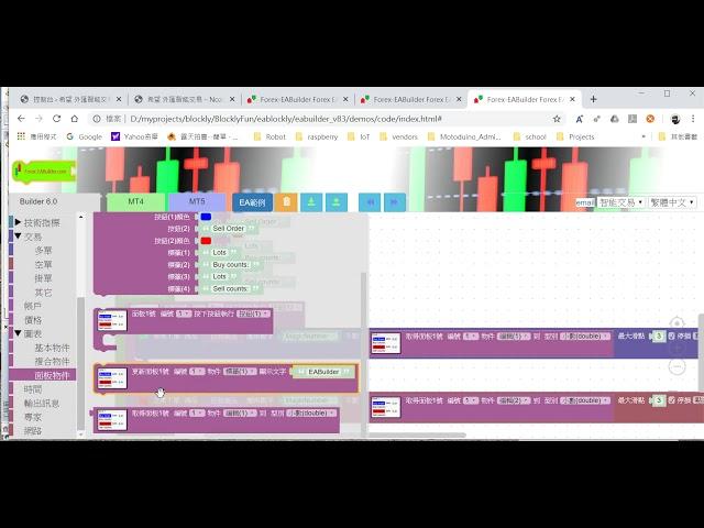 利用EA Builder簡單製作出EA的面板 (EA Panel )