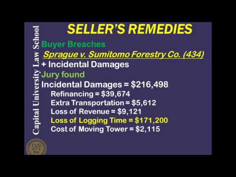 Remedies Video Lecture 2 -  Seller's Remedies