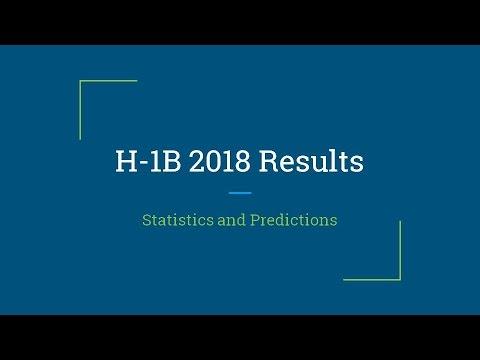 H-1B 2018 Results: Statistics and Predictions