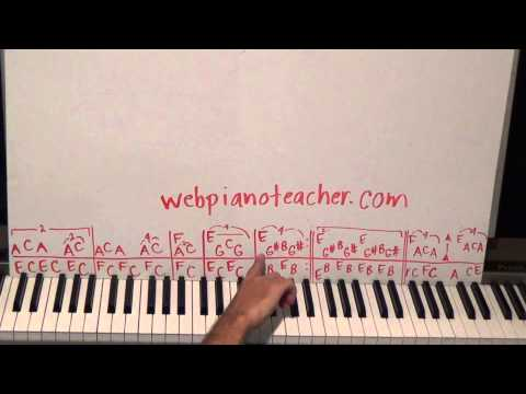 Piano Lesson Everyday  Carly Comando  The 10th Request On My List