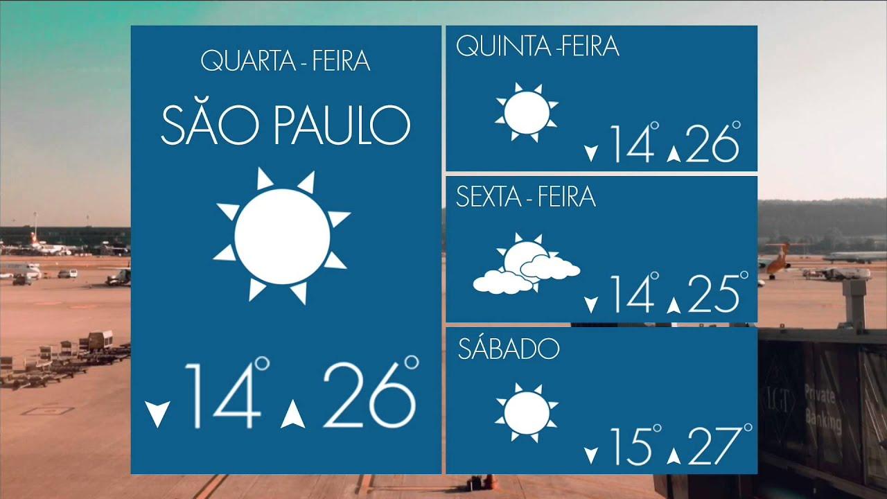 Sudeste Previsão Do Tempo 10 06 15 Dia Começa Com