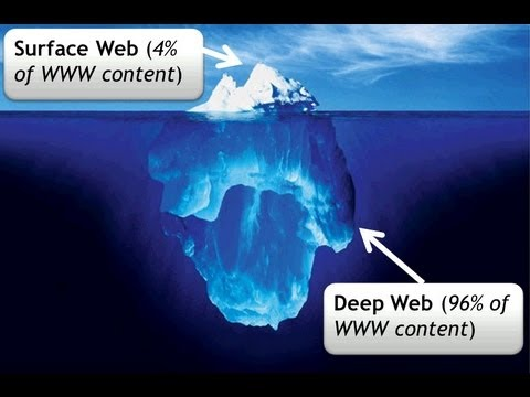 How to access the deep dark web youtube how to access the deep dark web ccuart Choice Image