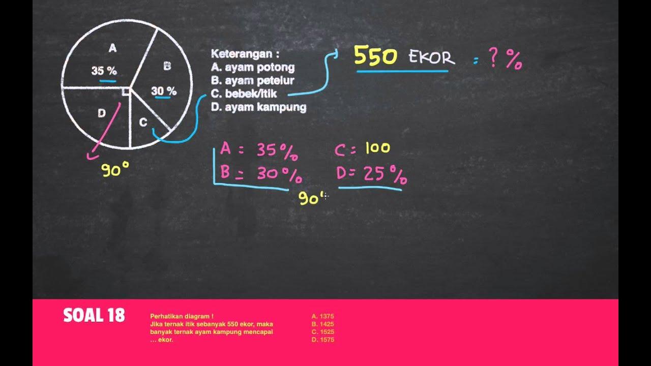 Belajar statistika membaca diagram lingkaran youtube belajar statistika membaca diagram lingkaran ccuart Images