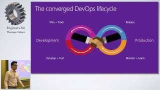Zero to DevOps with Team Services and Application Insights - Visual Studio Devops