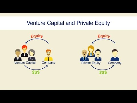 VC and Private Equity | Equity Funding – Fund Your Business
