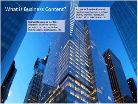 The Hidden Economics of Business Content A Revelation by Union Bank