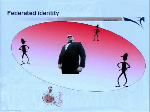 Introduction To Digital Identity