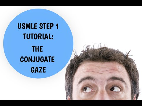 USMLE Tutorial - Conjugate Gaze Explained
