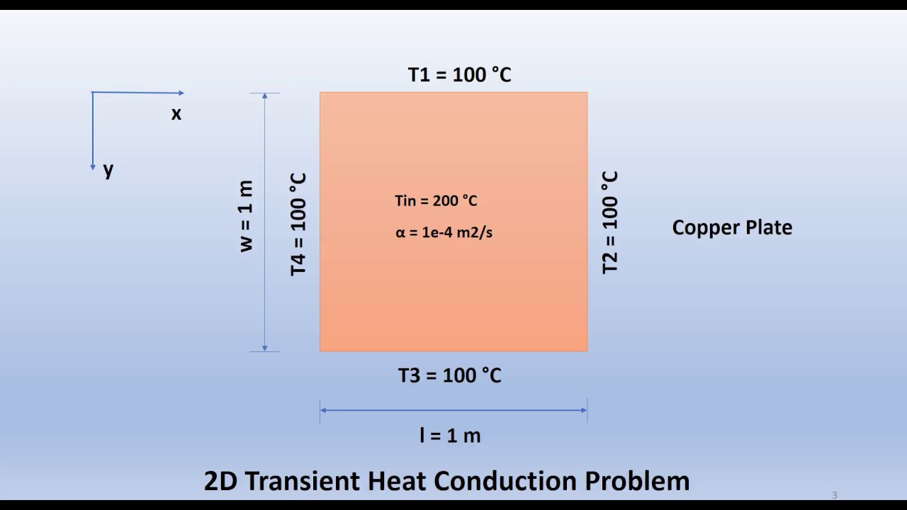 Solve 2D Transient Heat Conduction Problem Using ADI Finite Difference  Method by Sam R