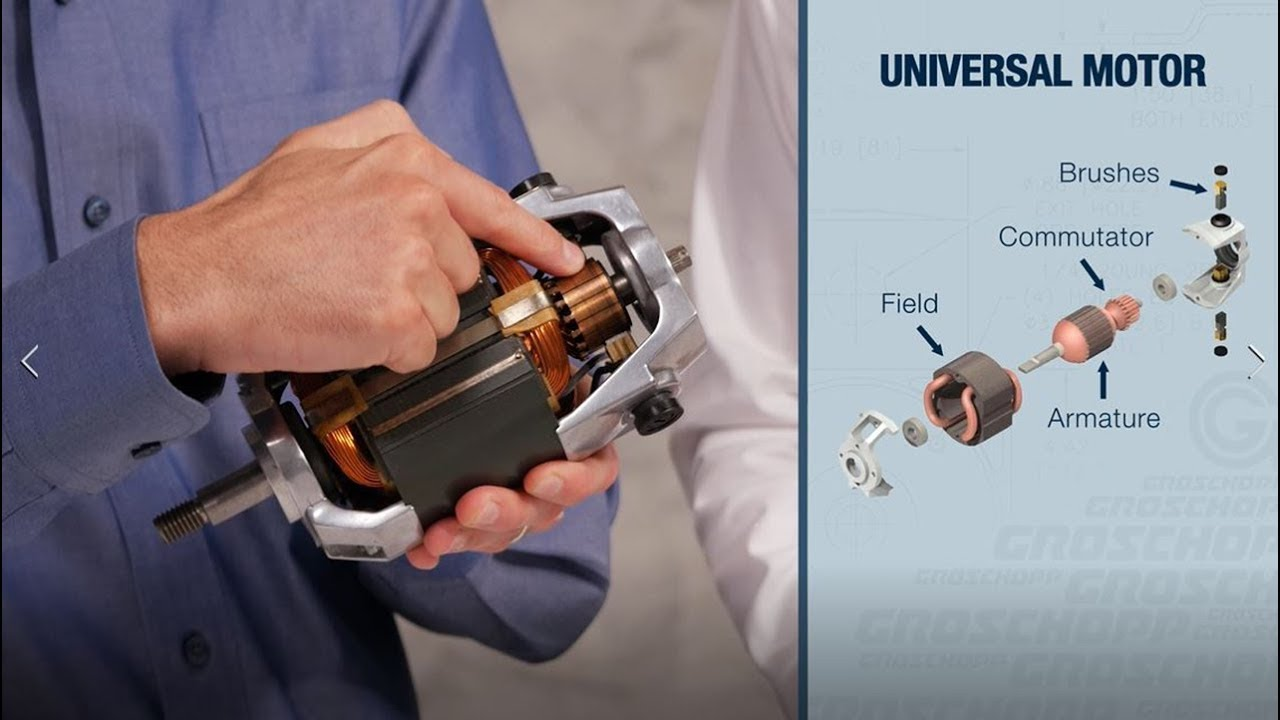 How to Choose an Electric Motor: Universal Motors - Groschopp