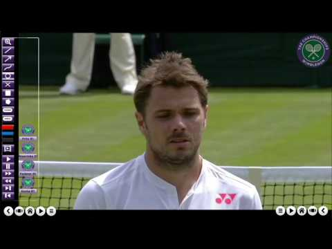 Stan Wawrinka - The one-handed backhand
