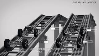 SUBARU XV- X MODE принцип работы.(на японском)