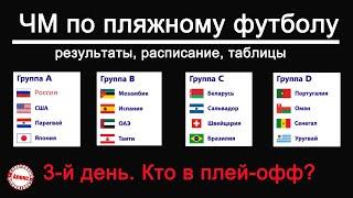 Чемпионат мира по пляжному футболу День 3 Таблицы результаты расписание Beach Soccer World Cup