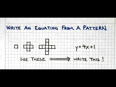 Write an Equation from a Pattern