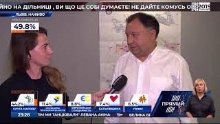 Парламентські вибори: стало відомо, хто лідирує на Львівщині