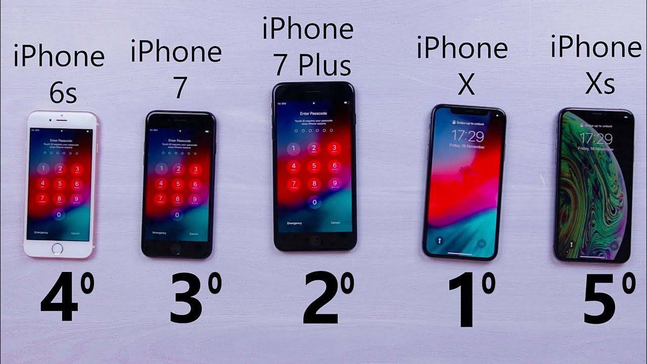 Benchmark – iPhone Xs vs Iphone X vs Iphone 7 Plus vs Iphone 7 vs Iphone 6