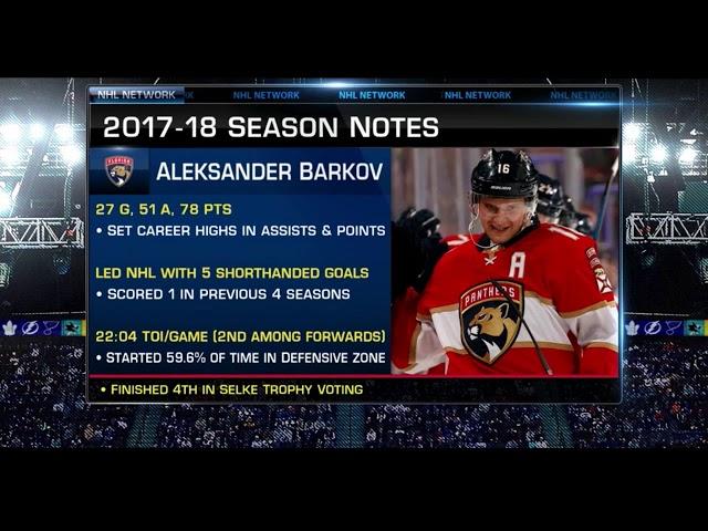 Alexander Barkov - how good he is?