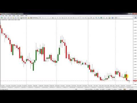Nbe forex