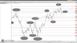 Прогноз Форекс -- Волновой Анализ(Прогноз Форекс -- Волновой Анализ. Форекс прогноз -- особенный прогноз валютного рынка. Зачастую строится..., 2014-02-12T10:38:59.000Z)