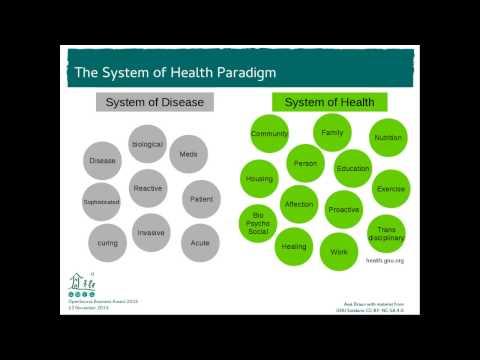GNU Health in 5 Minuten erklärt