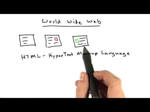 World Wide Web - Web Development