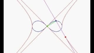 Lemniscate-centre-negative-pedal