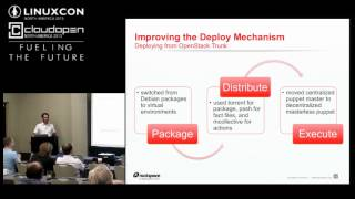 Building the Rackspace Open Cloud with XenServer and OpenStack -Paul Voccio, Rackspace