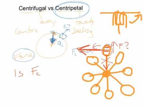 Centripetal vs Centrifugal - YouTube