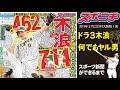 【スポニチ】スポーツ新聞のつくり方〜木浪は何でもヤル男 2019.2.22 大阪版1面〜