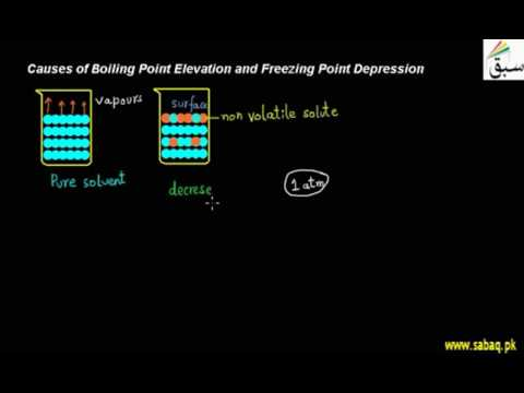 Causes Of Boiling Point Elevation And Freezing Point Depression