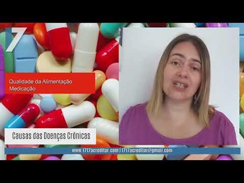 Os seis principais factores das doenças crónicas.