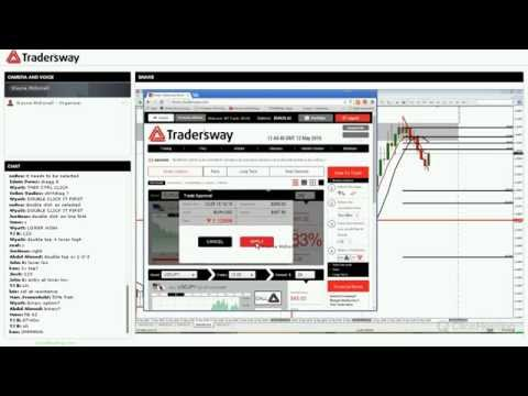 Live Forex Trading: $457.50 in 30 minutes. Beautiful Binary Trade! 83% ROI