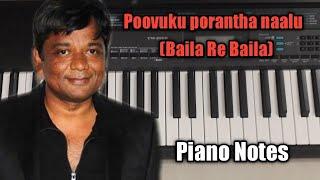  Poovukku porantha naalu   Baila Re Baila   Little John   Pravin Mani   Piano Notes 