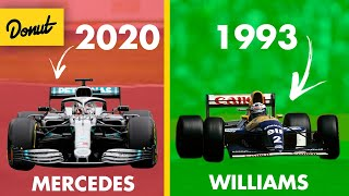 Why F1 Banned Their Best Car