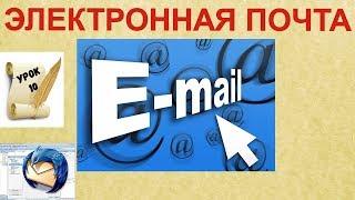 Электронная почта. Как создать и настроить свои электронные ящики. Почтовый клиент
