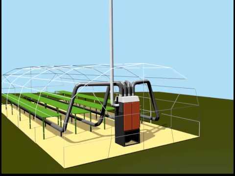 Incalzire solar legume