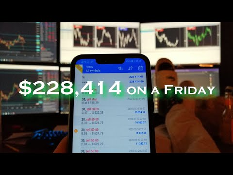 How I made $228,414 trading Gold, Dax, and Dow Jones on a Friday – Raphael Palmdale – Genius Trading