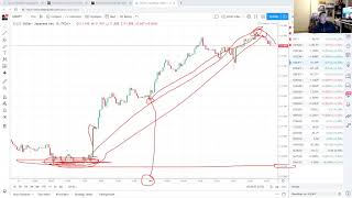 My Naked Forex Scalping 2019