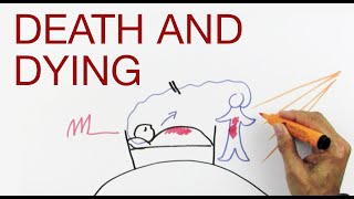 DEATH and DYING explained by Hans Wilhelm