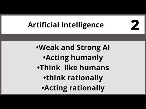 Human Intelligence VS Artificial Intelligence in Urdu|Hindi   LECTURE 02 CSC462