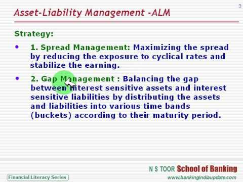 What is Asset Liability Management (ALM) in Banks?