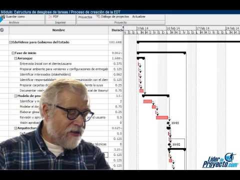 EDT (Estructura de desglose de trabajo) y la gráfica de Gantt