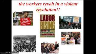 Economic Theory Karl Marx