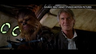 Can 'Star Wars' Succeed in China?