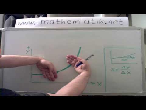Momentane/Durchschnittliche Änderungsrate, Autofahrt Teil 1 | Mathe by Daniel Jung from YouTube · Duration:  6 minutes 30 seconds