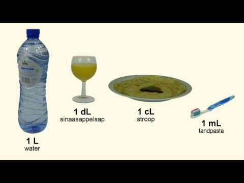 Inhoudsmaten Omrekenen 2: Liter, Deciliter, Centiliter, Milliliter
