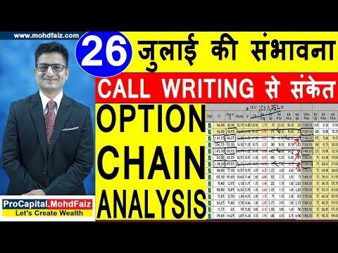 26 जुलाई की संभावना Call Writing से संकेत NIFTY OPTION CHAIN ANALYSIS