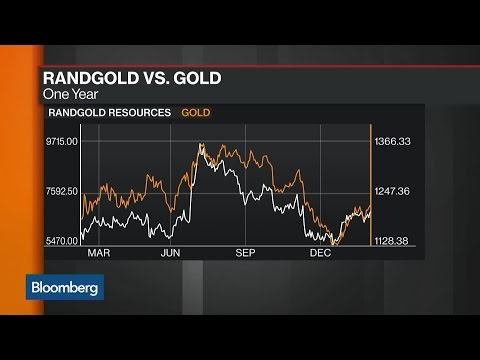 Randgold Resources Proposes 52% Dividend Hike