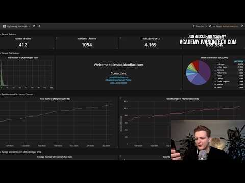 Bitcoin Crash, Stats And Charts - Good Morning Crypto - Programmer Explains