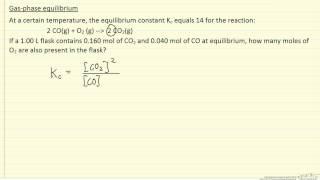 Gas-Phase Equilibrium